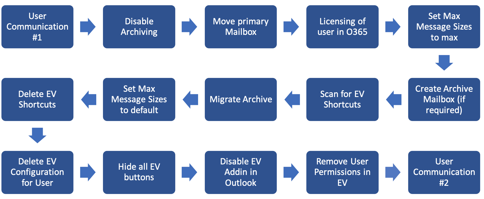 EVComplete Template 1 - transparent